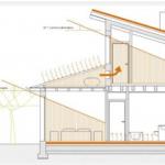 ¿Cómo debe ser una casa bioclimática?