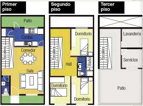 Disenos de gradas para segundo nivel for Diseno de casa de 300 metros cuadrados