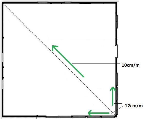 Pendiente de techo casa campestre moderna