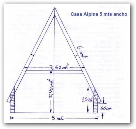 Plano de cabaña alpina