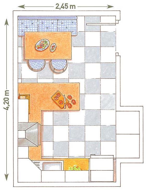 Planos de cocinas for Medidas de cocina